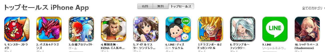 app-topsales