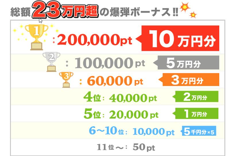 dhc-ranking