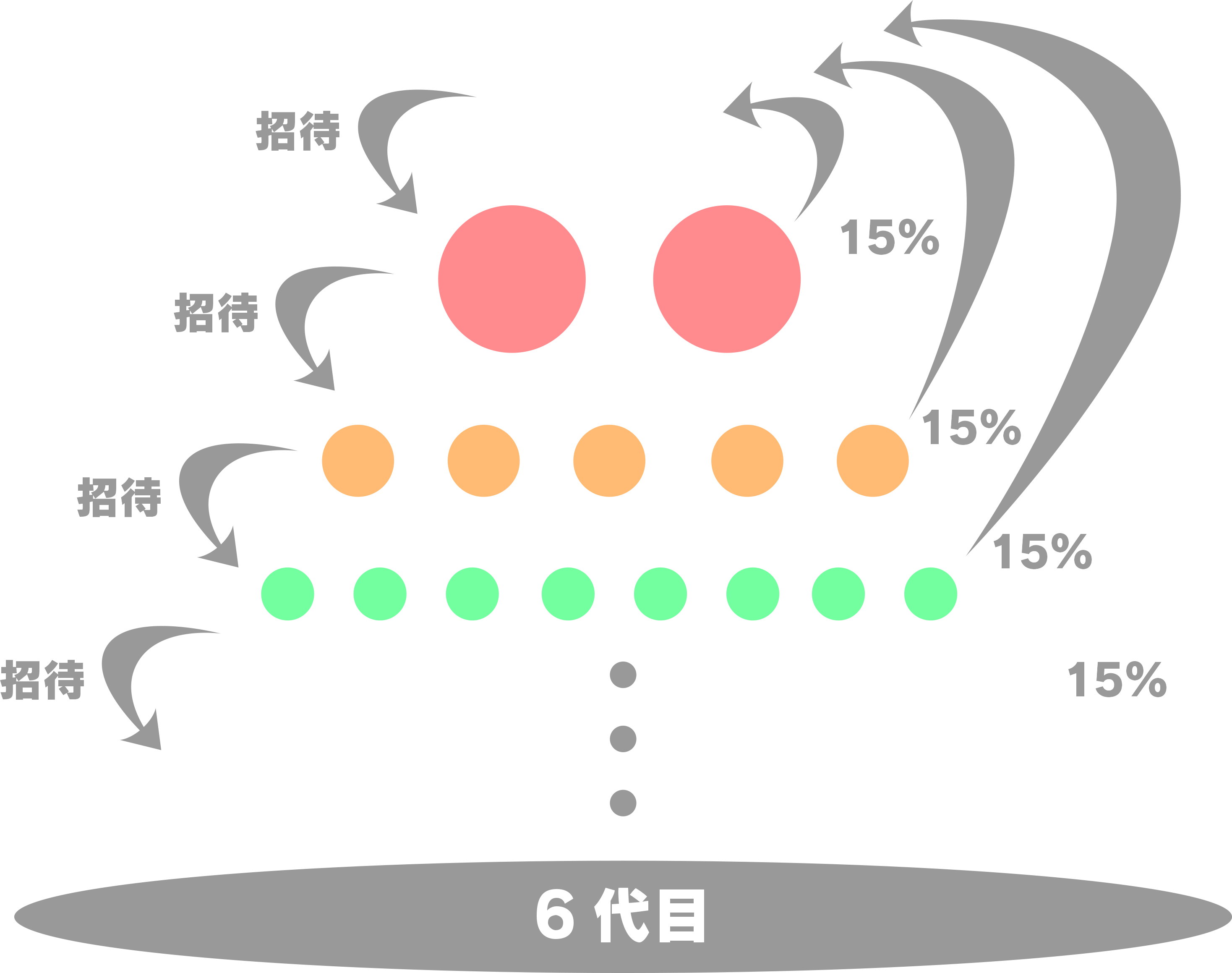 top.jp-chart