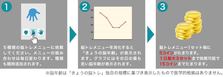 %e8%84%b3%e3%83%88%e3%83%acrule